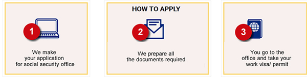 turkish-work-visa-turkey-work-permit-application